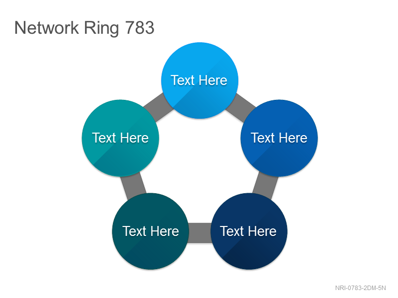 Network Ring 783