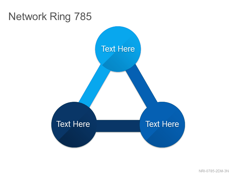 Network Ring 785