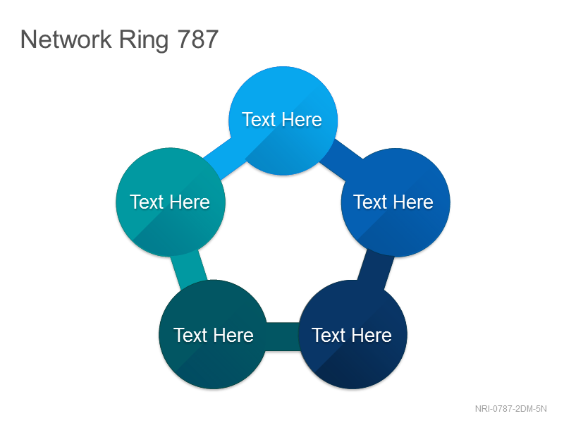Network Ring 787
