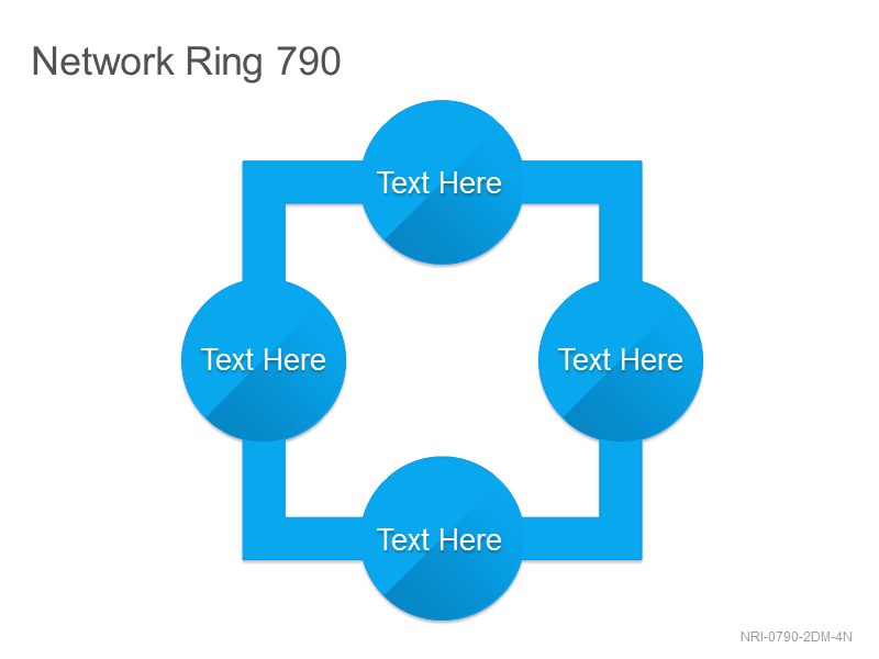 Network Ring 790