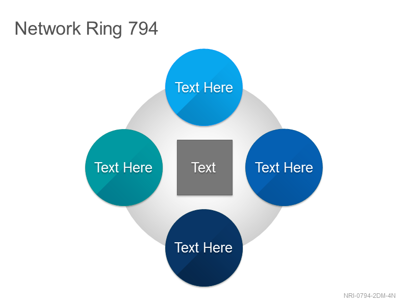 Network Ring 794