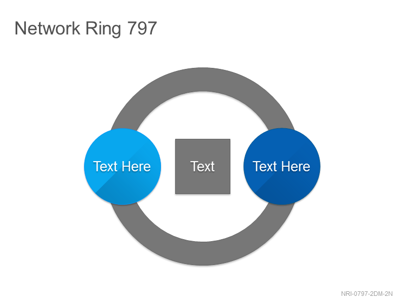 Network Ring 797