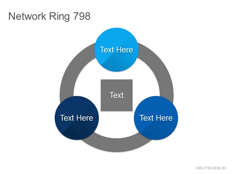Network Ring 798