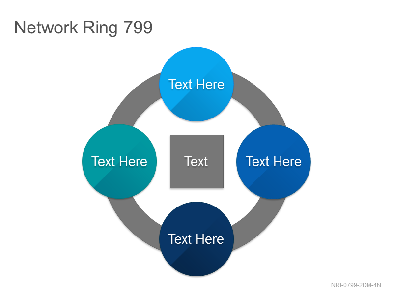 Network Ring 799