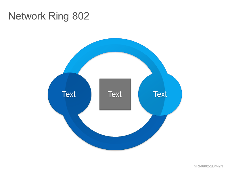 Network Ring 802