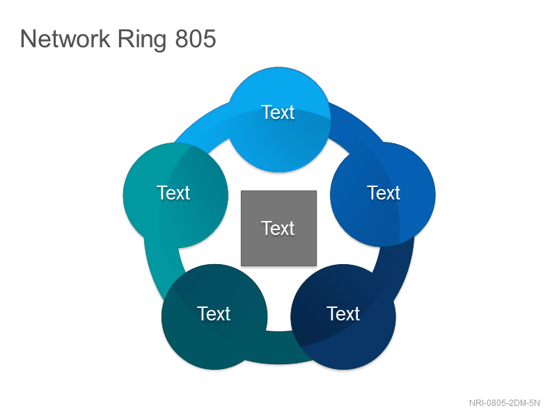 Network Ring 805