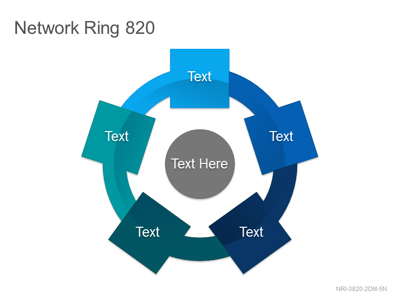 Network Ring 820