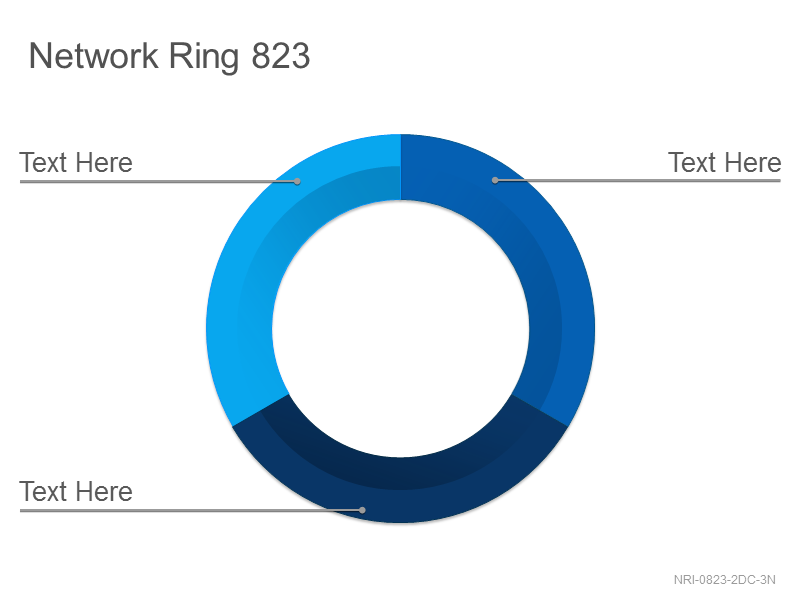 Network Ring 823