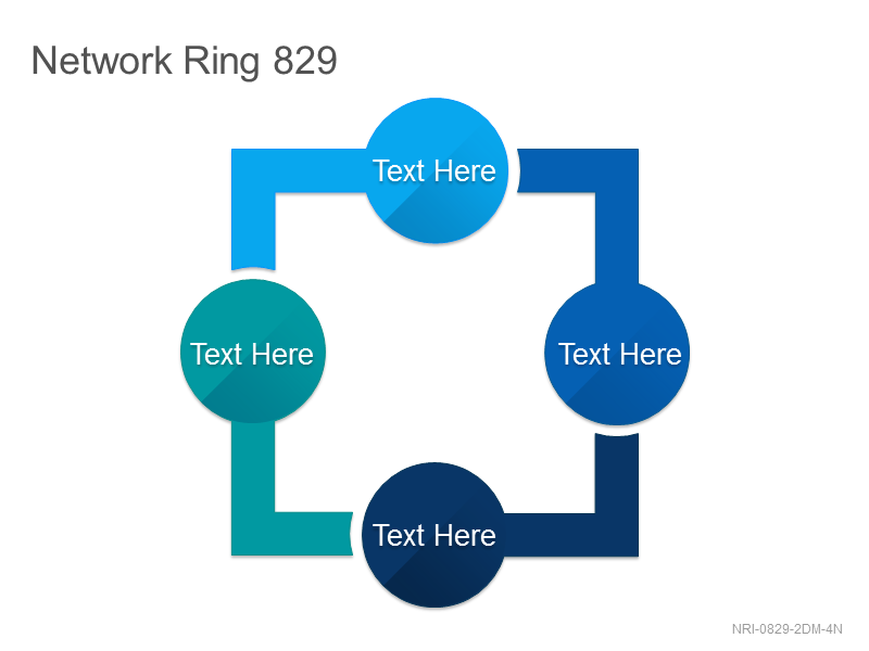 Network Ring 829