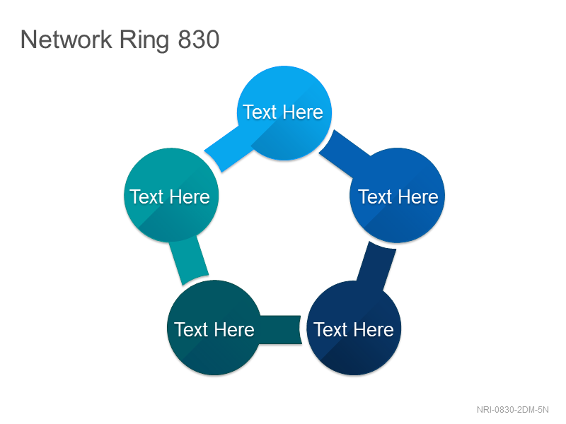 Network Ring 830