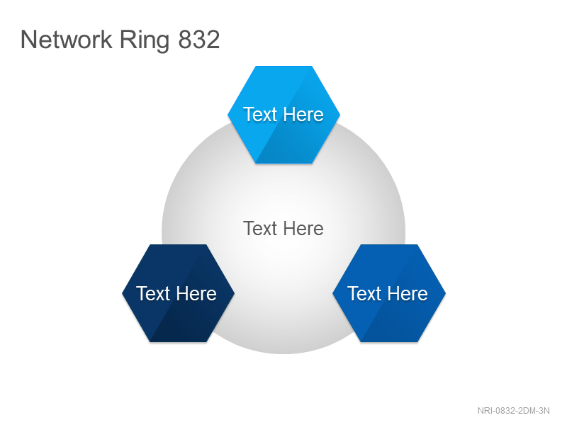 Network Ring 832