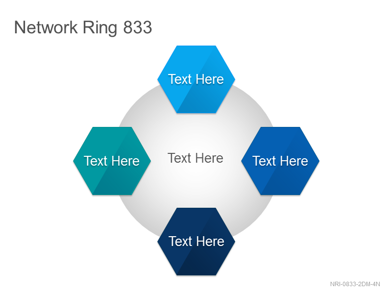 Network Ring 833