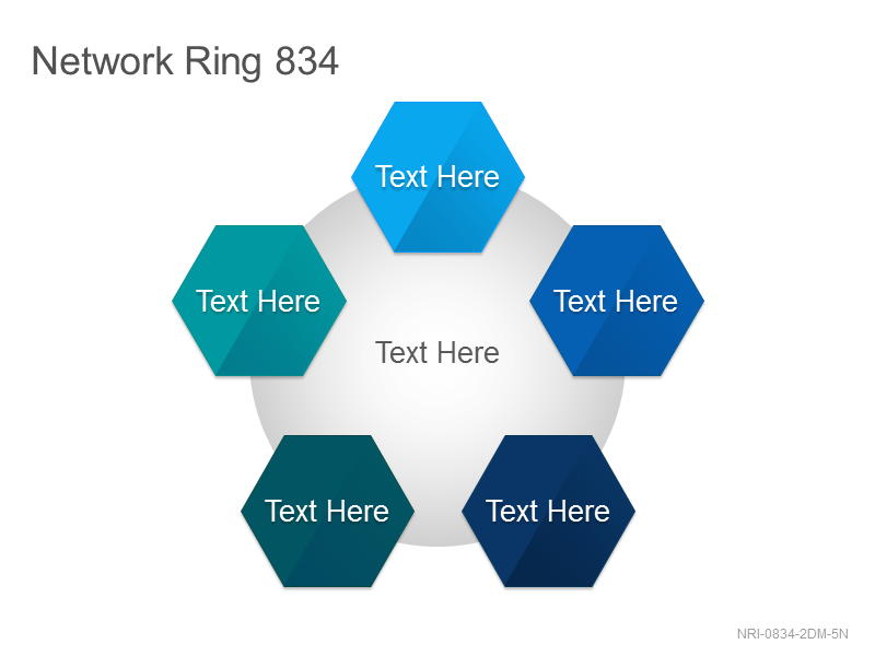 Network Ring 834