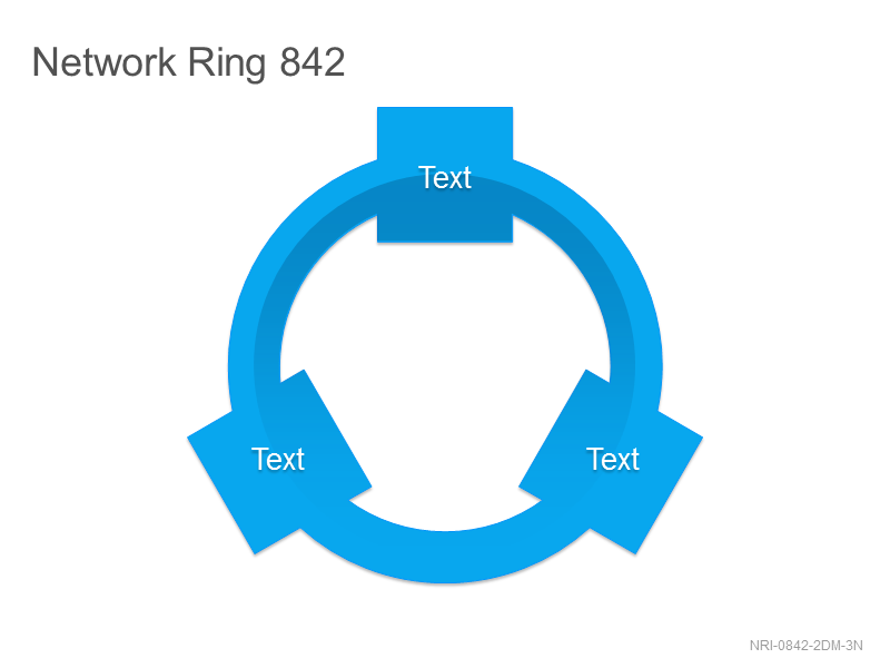 Network Ring 842