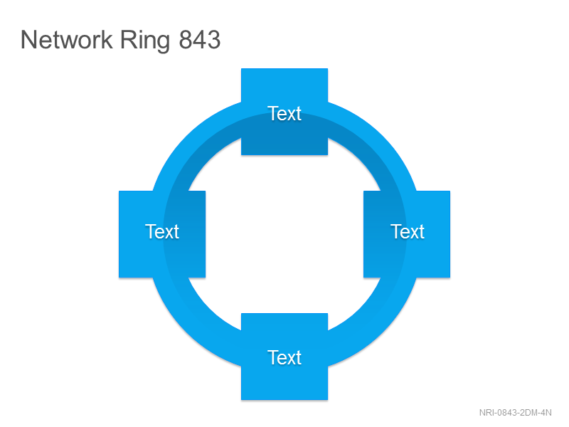 Network Ring 843