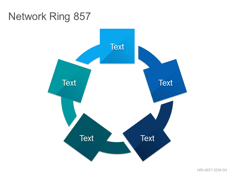 Network Ring 857