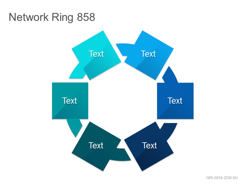 Network Ring 858