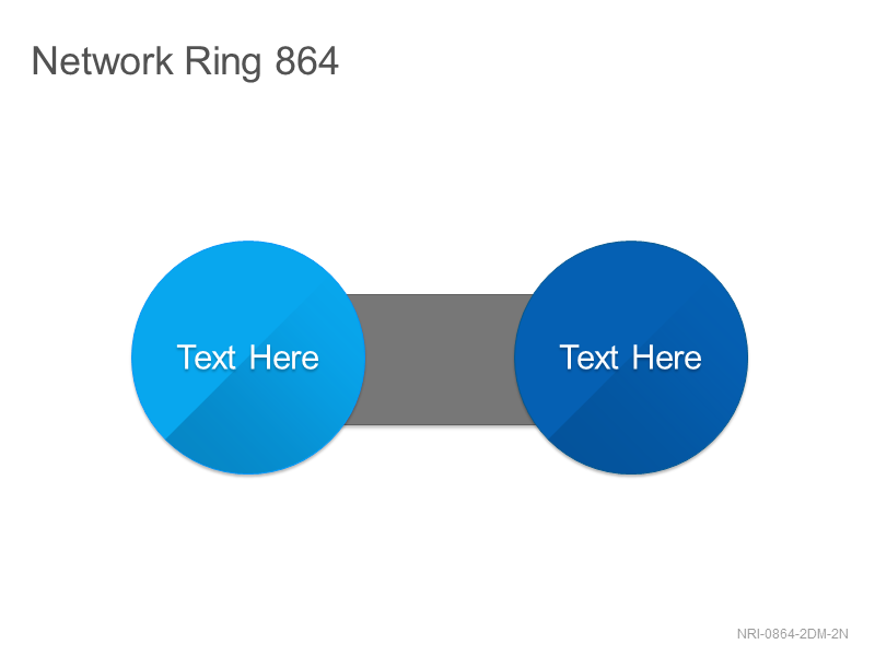 Network Ring 864