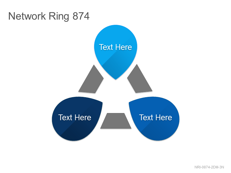 Network Ring 874