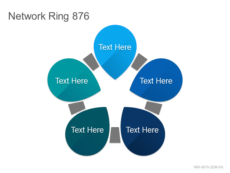 Network Ring 876