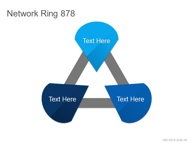 Network Ring 878