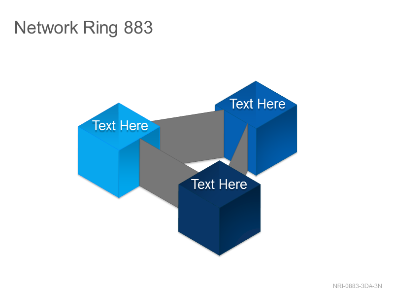 Network Ring 883