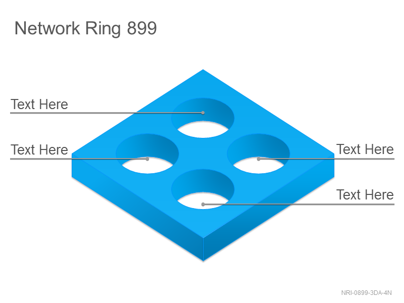 Network Ring 899