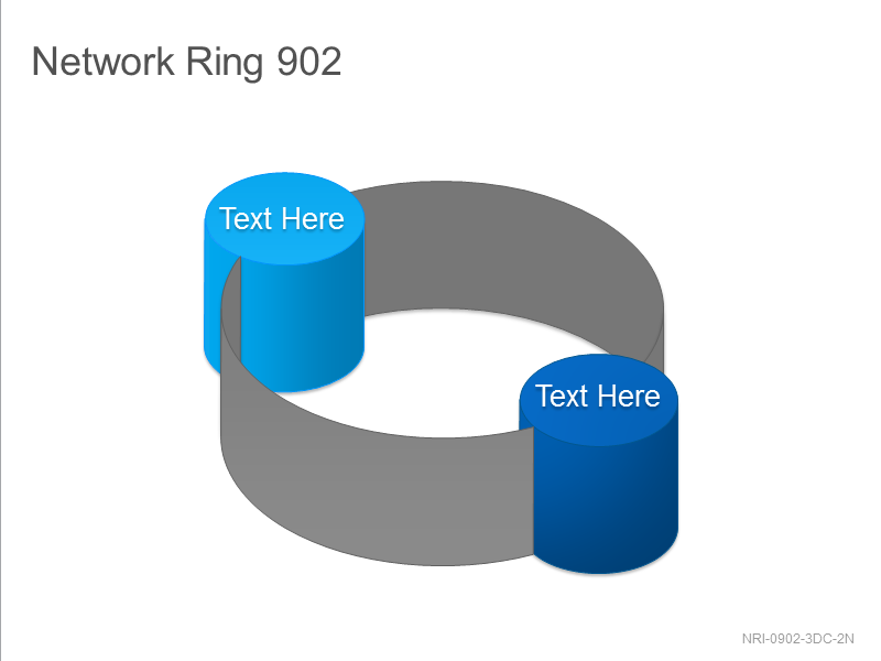 Network Ring 902
