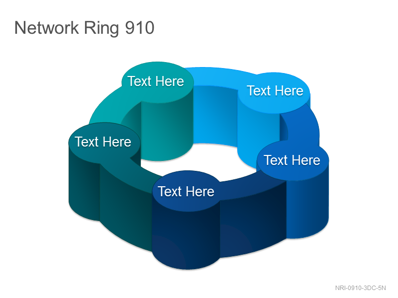 Network Ring 910