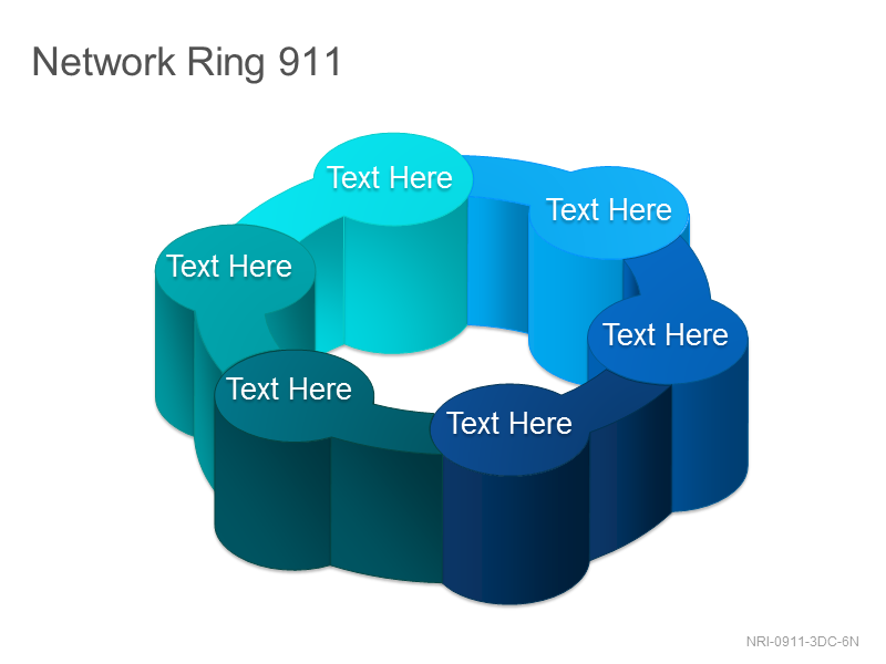 Network Ring 911