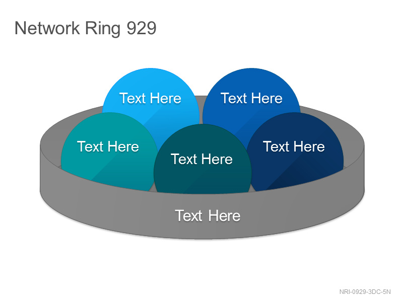 Network Ring 929