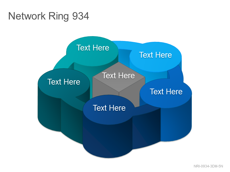 Network Ring 934