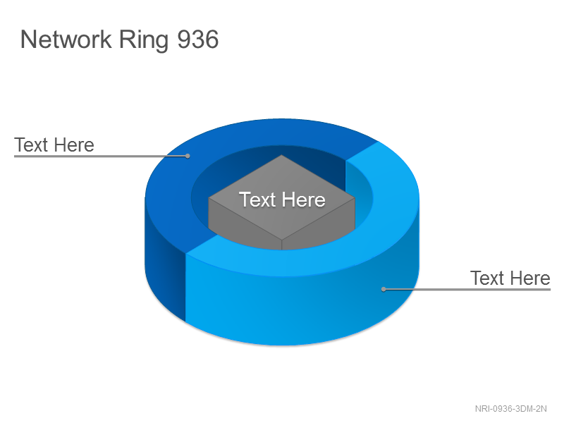 Network Ring 936