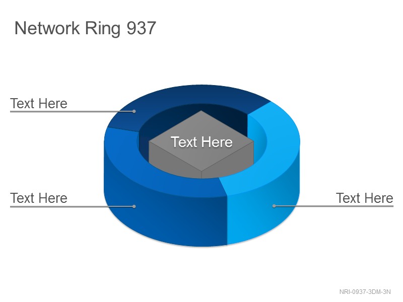 Network Ring 937