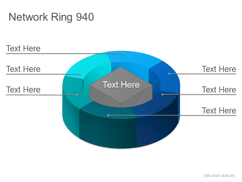 Network Ring 940