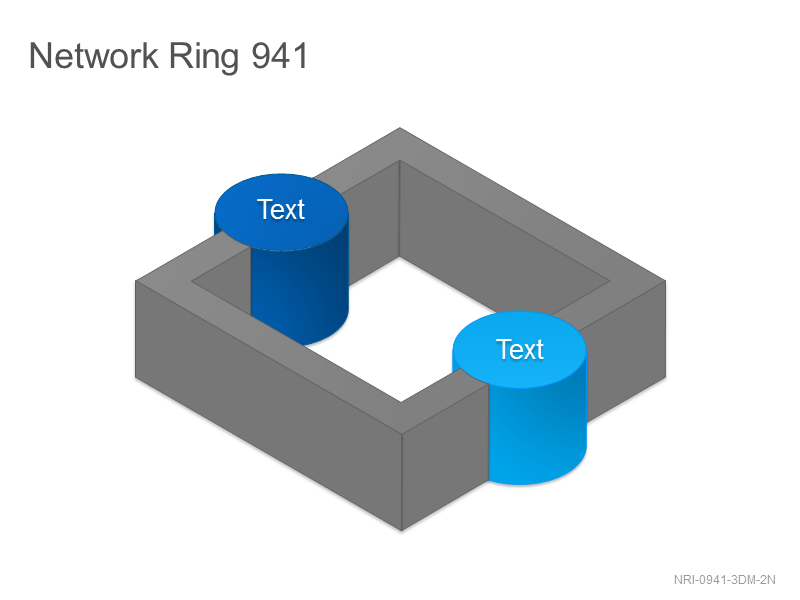 Network Ring 941