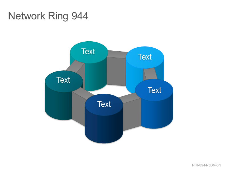 Network Ring 944