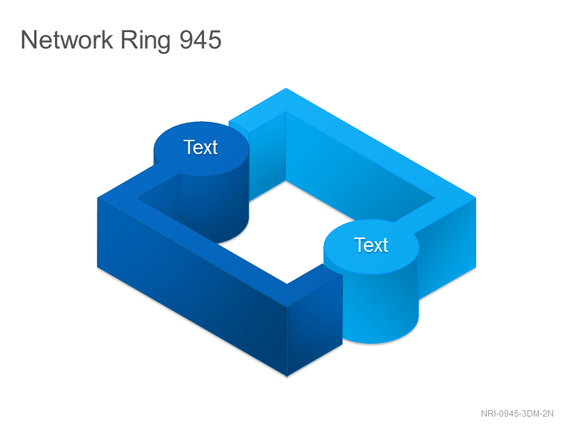 Network Ring 945