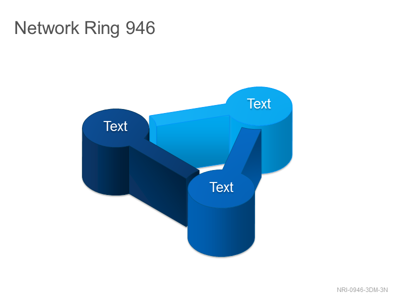 Network Ring 946