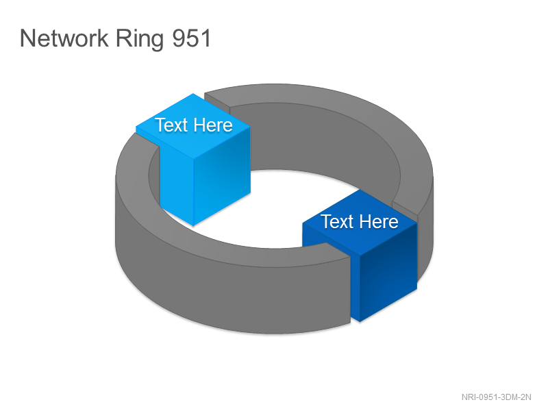 Network Ring 951