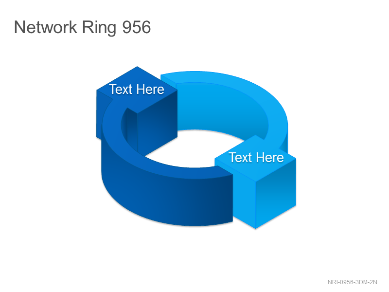 Network Ring 956