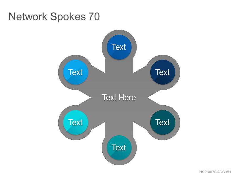 Network Spokes 70