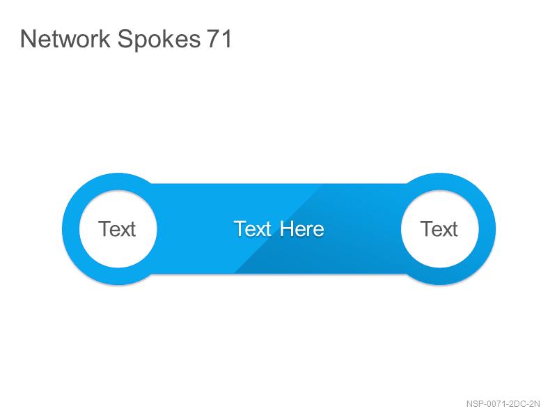 Network Spokes 71