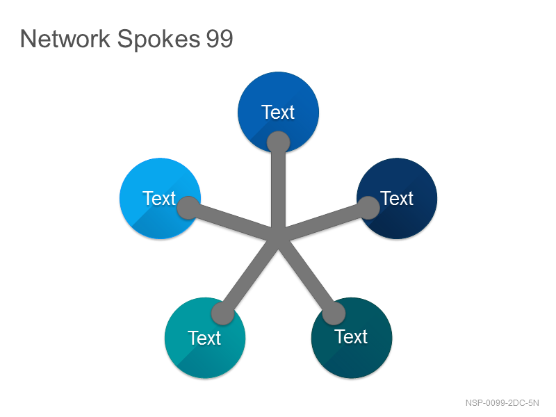 Network Spokes 99