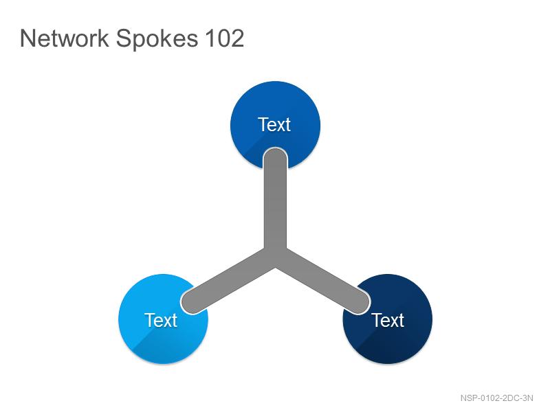 Network Spokes 102