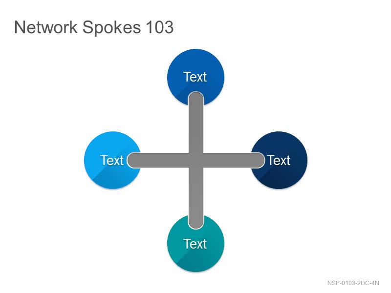 Network Spokes 103
