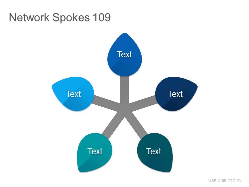 Network Spokes 109
