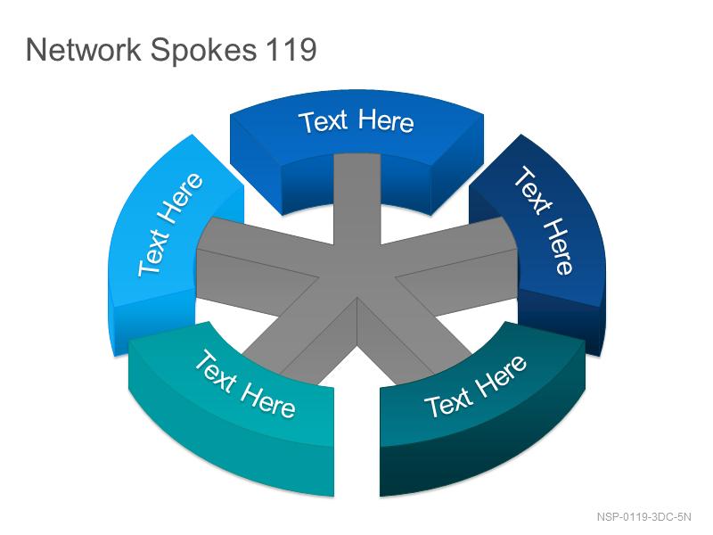 Network Spokes 119