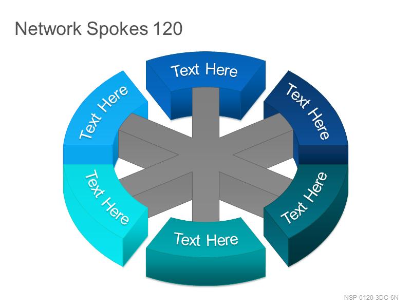 Network Spokes 120