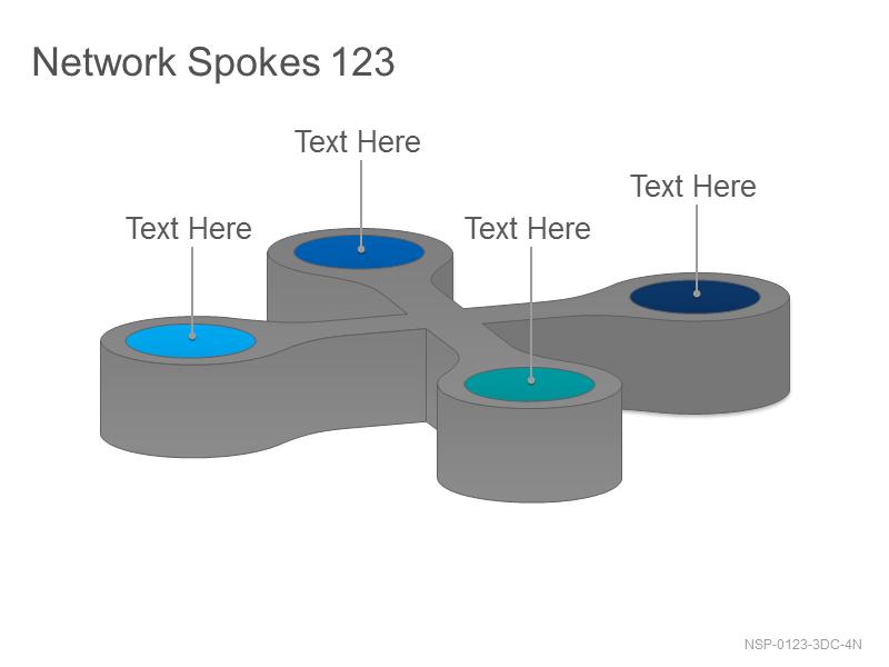 Network Spokes 123